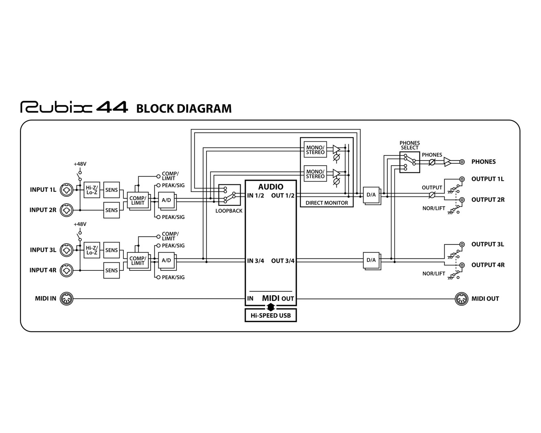 Buy RUBIX44 USB Audio Interface 4-In/4-Out for PC/MAC/IPAD - WEBROL00173 -  Leisuretec Distribution